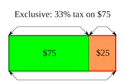 Tackling Tax Avoidance