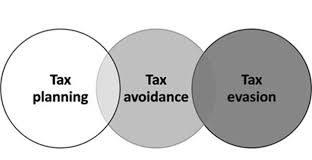 Tax Avoidance Tricks