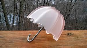 Umbrella Companies for Banking Contractors